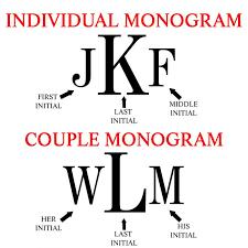 initial monograms mug 25oz