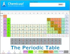 what is the purpose of the periodic table chemicool periodic table science netlinks