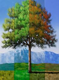 surreal timeline tree painting lessons 4 dvd set tim gagnon studio