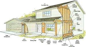 most economical house plans enchanting inexpensive house plans pictures ideas house design