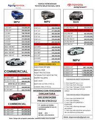harga lexus harrier 2013 avanzanation denpasar bali 2017 http www bali toyota com