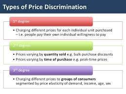 types and prices price discrimination