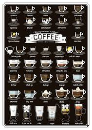 how to make espresso coffee espresso infographics visual ly