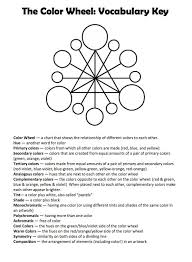 best 25 color wheel worksheet ideas on pinterest color wheel