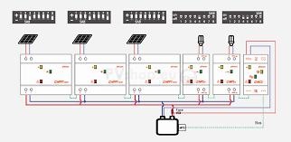 pv solar system diagrams