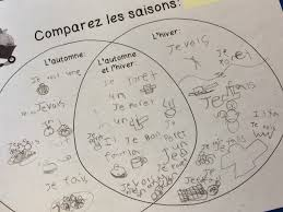 Fun French Worksheets 294 Best French 1 Images On Pinterest French Language