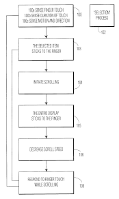 patent us6690387 touch screen image scrolling system and method