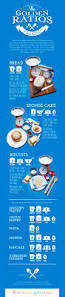 Cooking Infographic by The Golden Ratios Of Baking Infographic