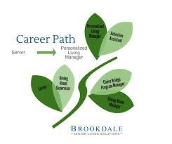 Dining Room Manager Dining Room Server Finds Leadership Opportunity Brookdale Careers
