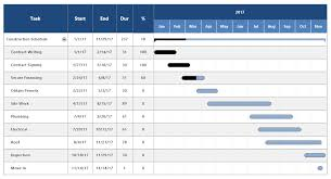 construction schedule template free u0026 easy download smartdraw