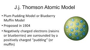 biography definition and characteristics thomson atomic theory biography definition oximoron info