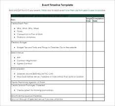 event recap template timeline template 61 free word excel pdf ppt psd format