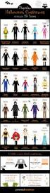 spirit halloween superstore 25 best most popular halloween costumes ideas on pinterest