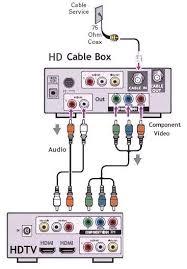 cable box setup tv