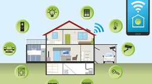 smart home solutions smart home solutions market size to grow at a steady rate during