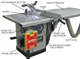 Bosch Table Saw Parts by Safe Table Saw Use