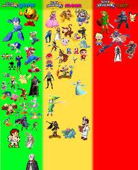 Smash Bros Memes - smash bros character judging by smashingstar64 on deviantart