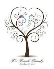 image result for feminine family tree tattoos tattoos