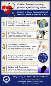 Floor Nurse by 228 Best Nursing Nurse Concerns Images On Pinterest Nursing