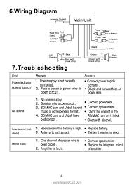 fender amp wiring diagram wiring diagram byblank