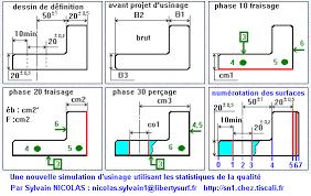 calcul surface utile bureaux simulation d usinage et qualité