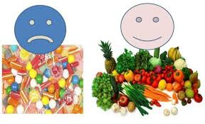 pediatric dentistry the proper diet for promoting healthy teeth