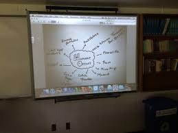 Poe Maps Essay Map Website
