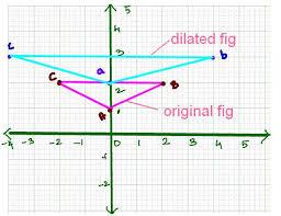 learn geometry dilation math tutorvista com