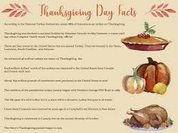 thanksgiving day facts the leader
