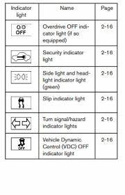 nissan rogue warning lights awesome nissan altima lights on dashboard f54 on wow image selection