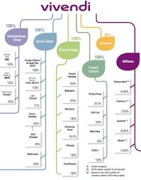 company organization chart hvac company organization chart hvac