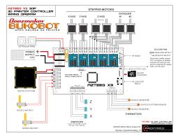 bukobot v2 electronics bukobot 3d printer instructions u0026 docs