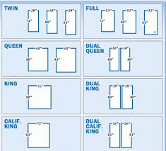 Size Difference Between Queen And King Comforter Dimensions Of Queen Size Comforter Queen Size Bedding For Boy