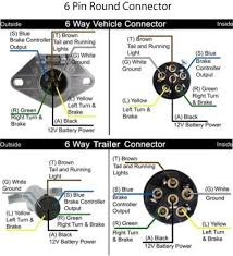 dodge trailer plug wiring diagram bing images truck