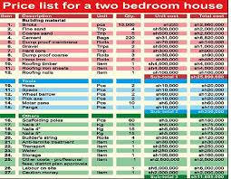 estimating building costs download cost of building a house calculator jackochikatana