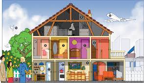 rooms in the house rooms house billion estates 8056