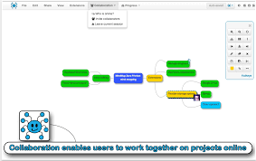 Mapping Tools 4 Excellent Mind Map Tools For Chromebook Users Educational