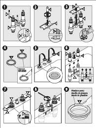 Moen Tool To Remove Faucet How To Remove Moen Mini Widespread Faucet