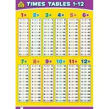 booktopia times tables wall chart zone wall charts