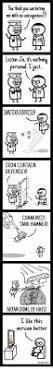 Iron Curtain Political Cartoons 25 Best Memes About Iron Curtain Iron Curtain Memes
