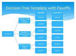 Product Tree Template strategy tree template azart info azart info