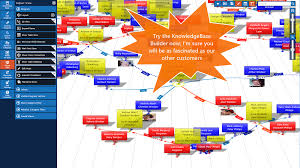 Map Maker Free Knowledgebase Builder Free Android Apps On Google Play