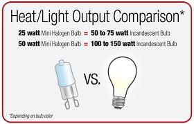 halogen light bulbs vs incandescent zilla mini night red halogen bulb for reptile terrariums 25 watt
