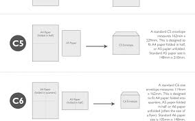 100 vistaprint postcard template design a website