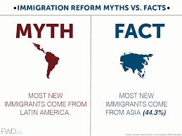 immigration facts myth vs facts occord
