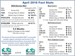 april mid kansas mls stats prairie land realtors