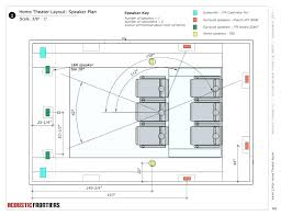 home theater floor plan home theater design plans home theater construction plans luxury