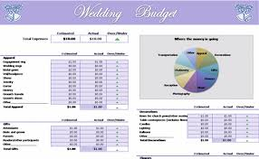 wedding budget planner wedding budget planner template wedding newsday