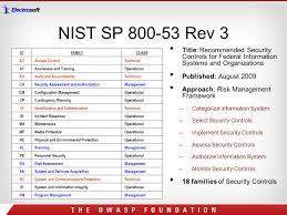 Steel Takeoff Spreadsheet Nist 800 53 Controls Spreadsheet Spreadsheet