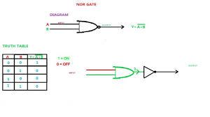 symbols relay logic gates relay logic gate equivalent u201a relay
